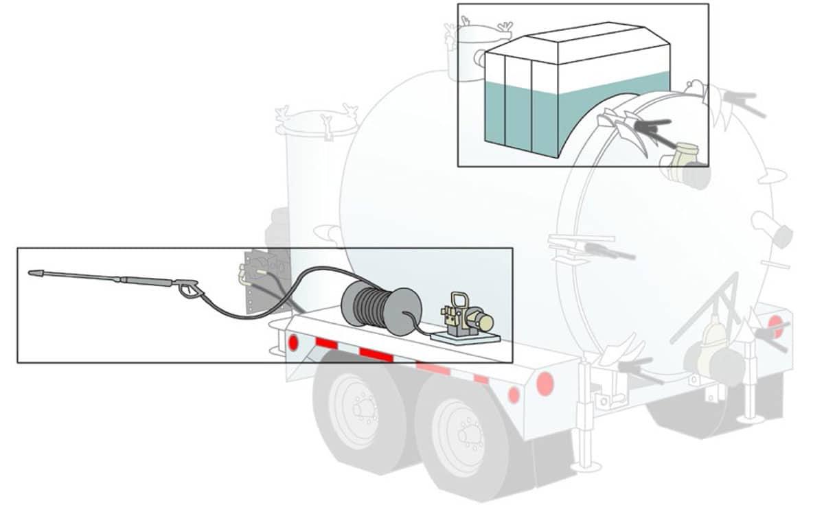 High pressure water pump